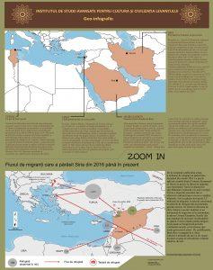 Geografia și abordarea spațială sunt vitale în orice analiză a Levantului
